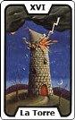 Signifiacdo de la carta de tarot La Torre